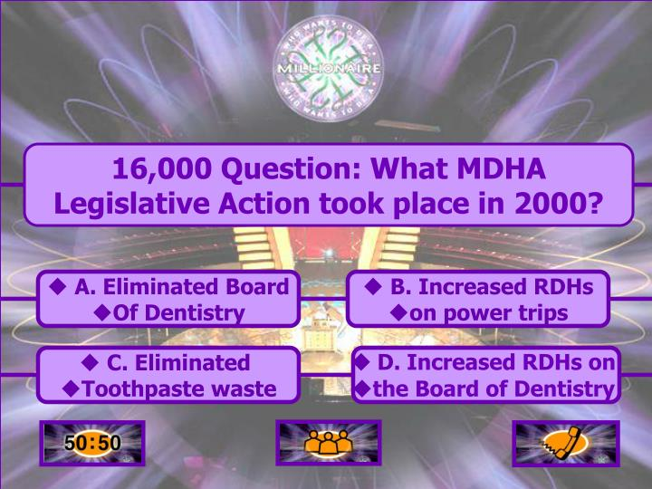 16,000 Question: What MDHA Legislative Action took place in 2000?