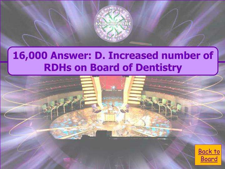 16,000 Answer: D. Increased number of RDHs on Board of Dentistry