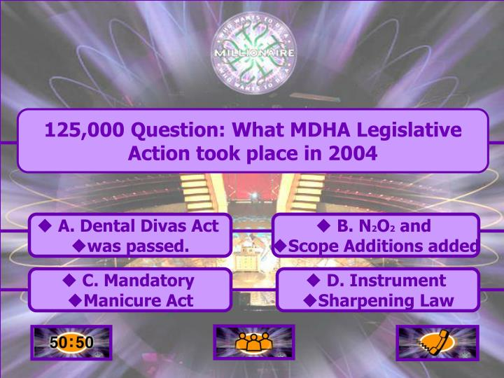 125,000 Question: What MDHA Legislative Action took place in 2004