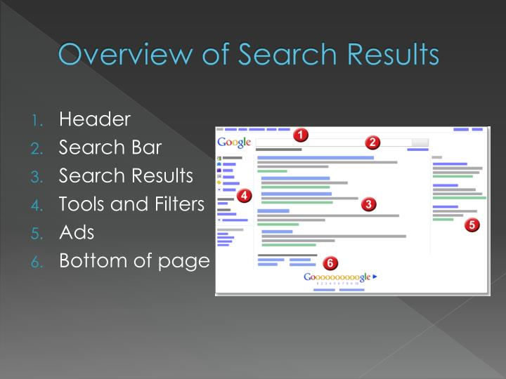 Overview of Search Results