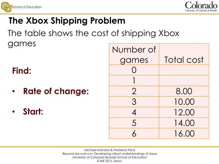 The Xbox Shipping Problem