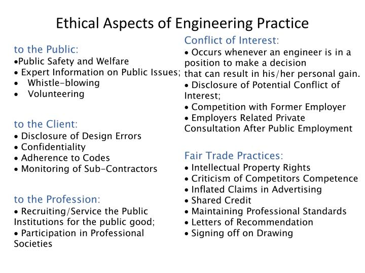 Ethical Aspects of Engineering Practice