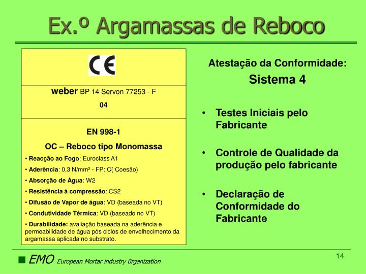 Ex.º Argamassas de Reboco
