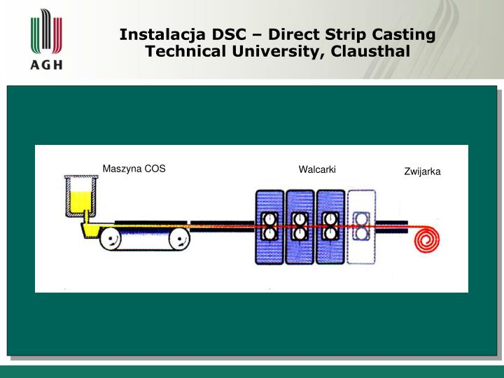 Instalacja DSC – Direct Strip Casting Technical University, Clausthal