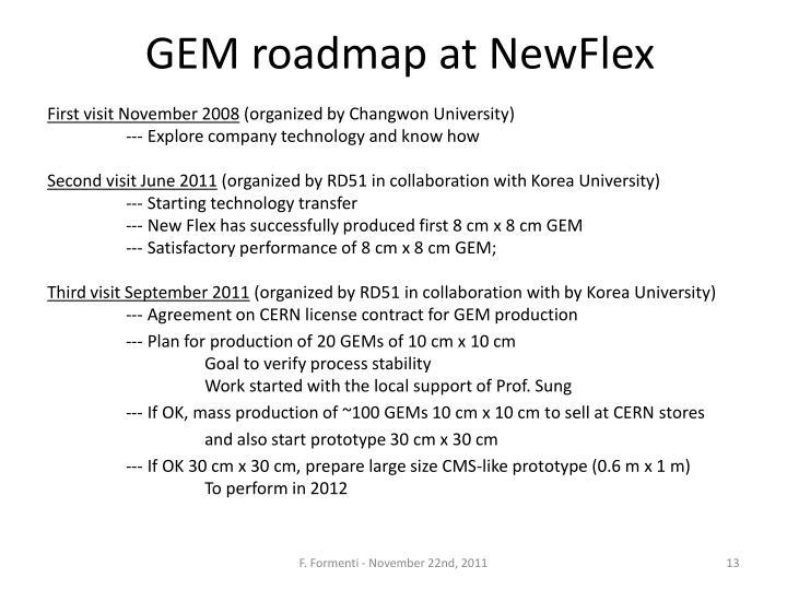 GEM roadmap at