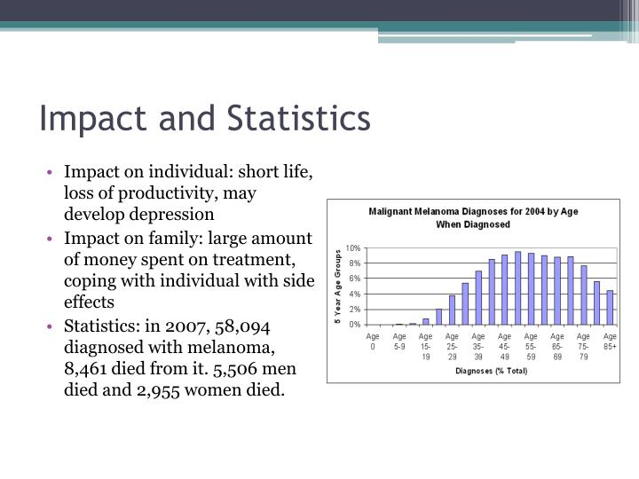 Impact and Statistics