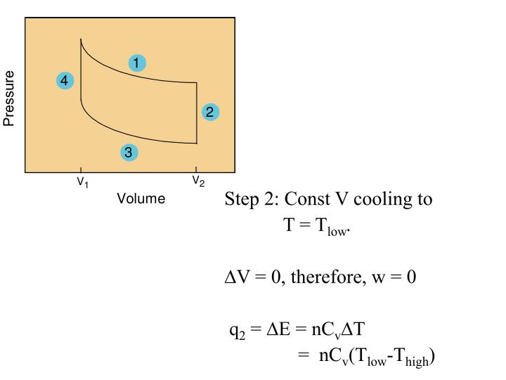 Step 2: Const V cooling to
