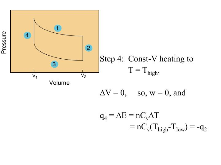 Step 4:  Const-V heating to