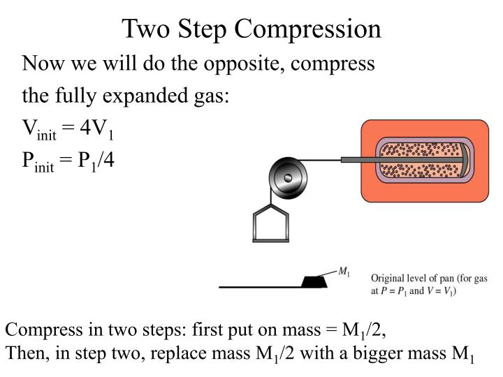 Two Step Compression
