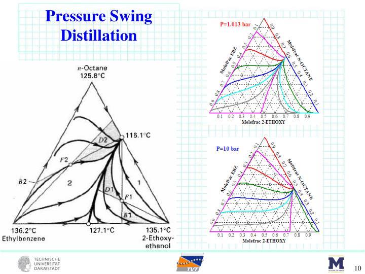 Pressure Swing Distillation