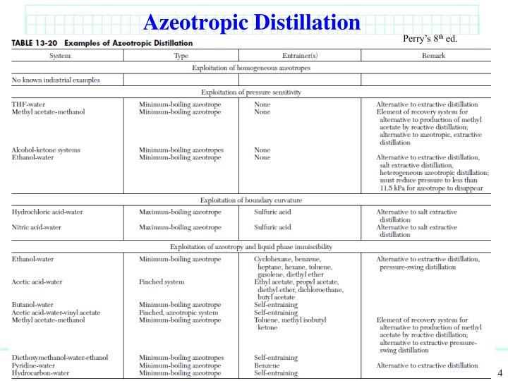 Azeotropic