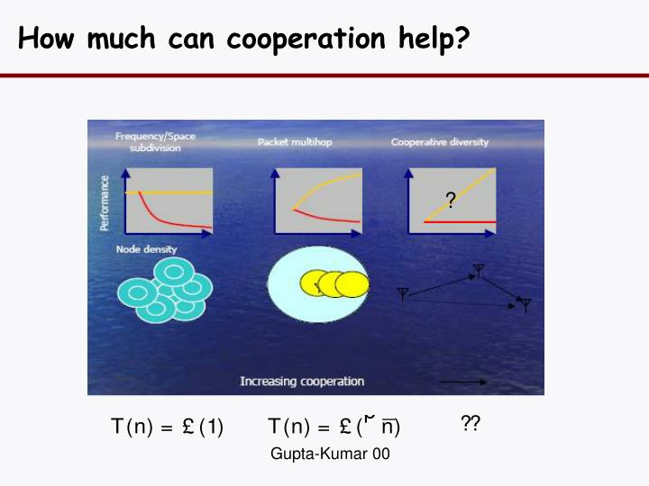 How much can cooperation help
