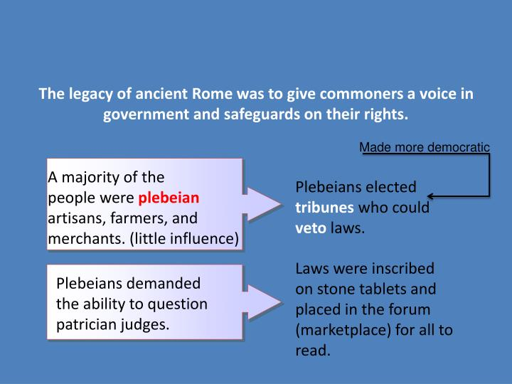 The legacy of ancient Rome was to give commoners a voice in government and safeguards on their rights.