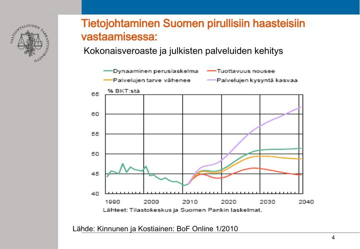 Tietojohtaminen Suomen pirullisiin haasteisiin vastaamisessa: