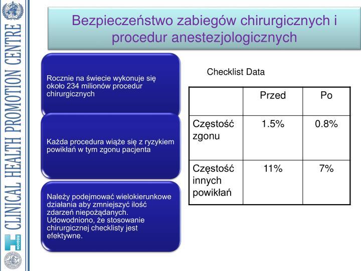 Bezpieczeństwo zabiegów chirurgicznych i procedur anestezjologicznych