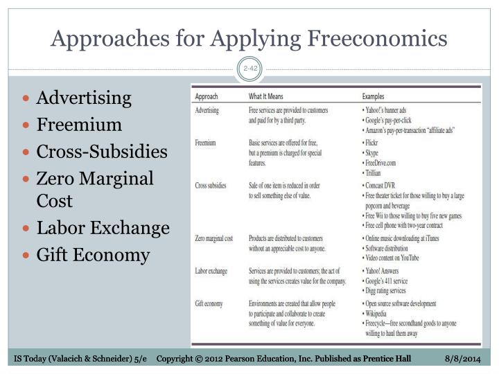 Approaches for Applying Freeconomics