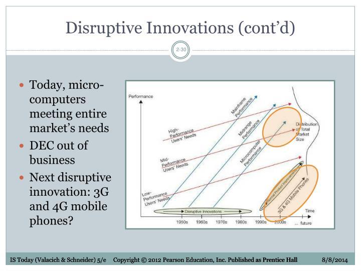 Disruptive Innovations (cont'd)