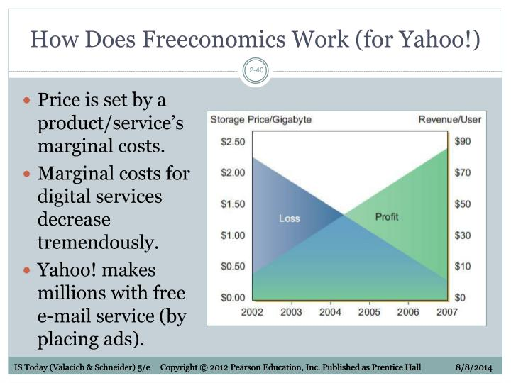 How Does Freeconomics Work (for Yahoo!)