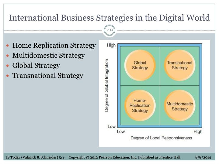 International Business Strategies in the Digital World