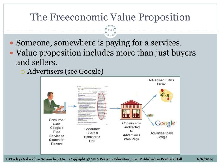 The Freeconomic Value Proposition
