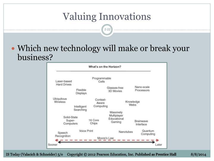 Valuing Innovations