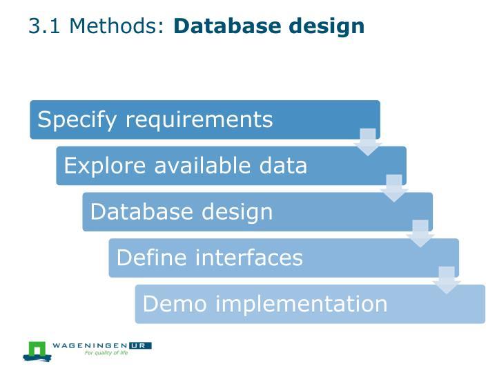 3.1 Methods: