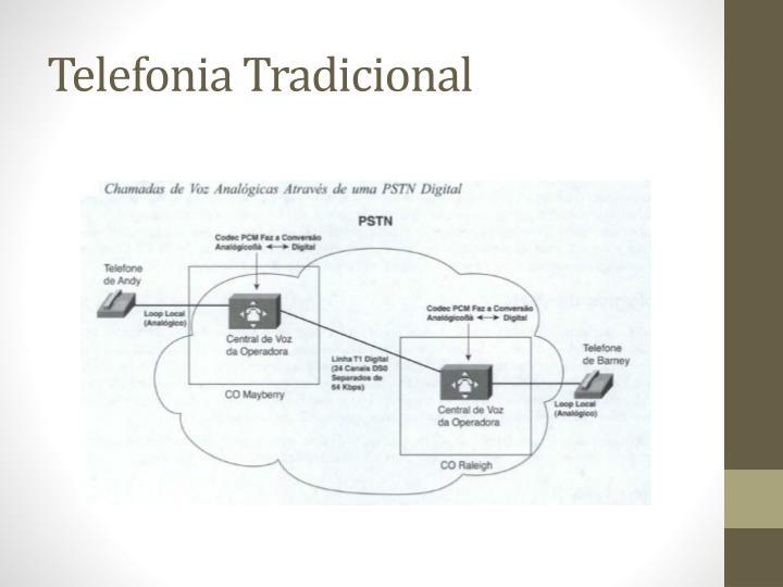 Telefonia Tradicional