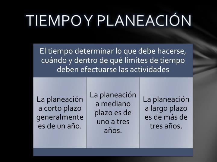 TIEMPO Y PLANEACIÓN