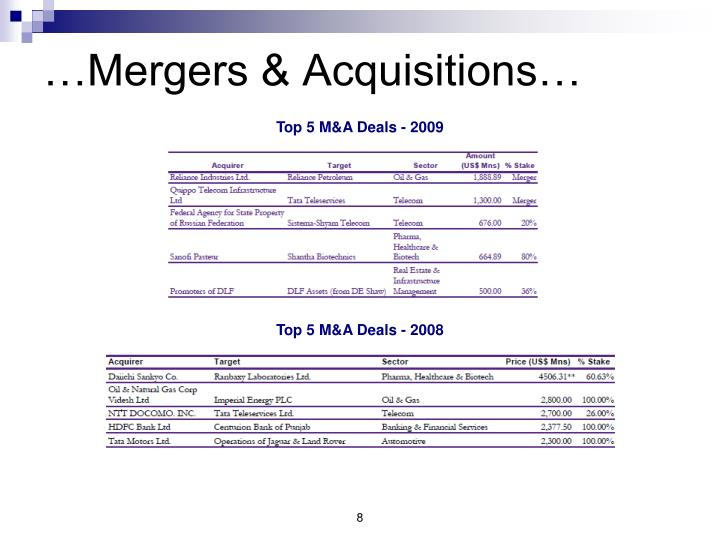 …Mergers & Acquisitions…