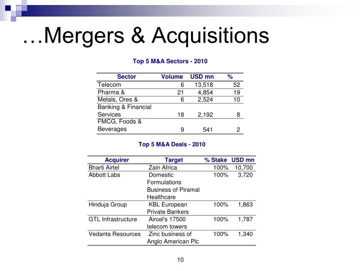 …Mergers & Acquisitions