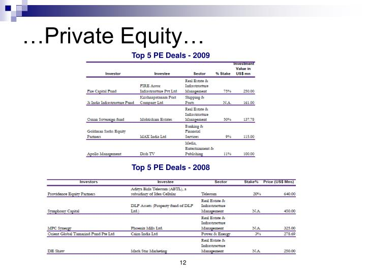 …Private Equity…