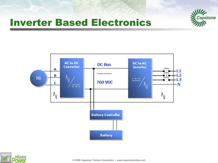 Inverter Based Electronics