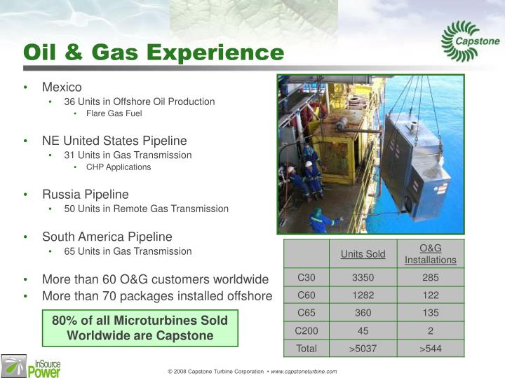 Oil & Gas Experience