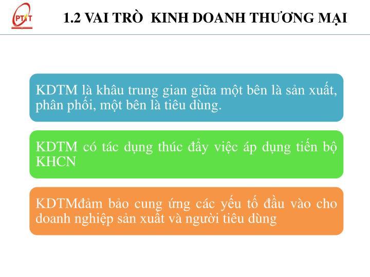 1.2 VAI TRÒ  KINH DOANH TH