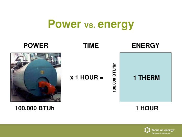 Power vs energy