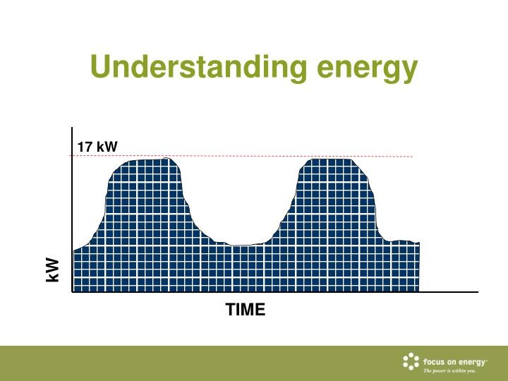 Understanding energy