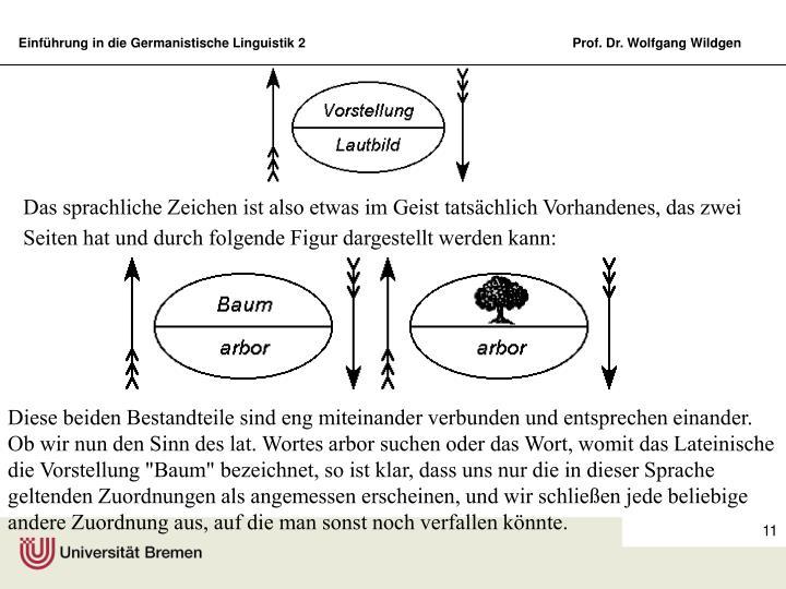 Das sprachliche Zeichen ist also etwas im Geist tatsächlich Vorhandenes, das zwei Seiten hat und durch folgende Figur dargestellt werden kann: