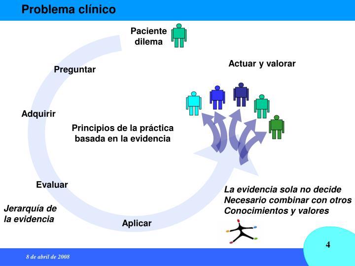 Problema clínico