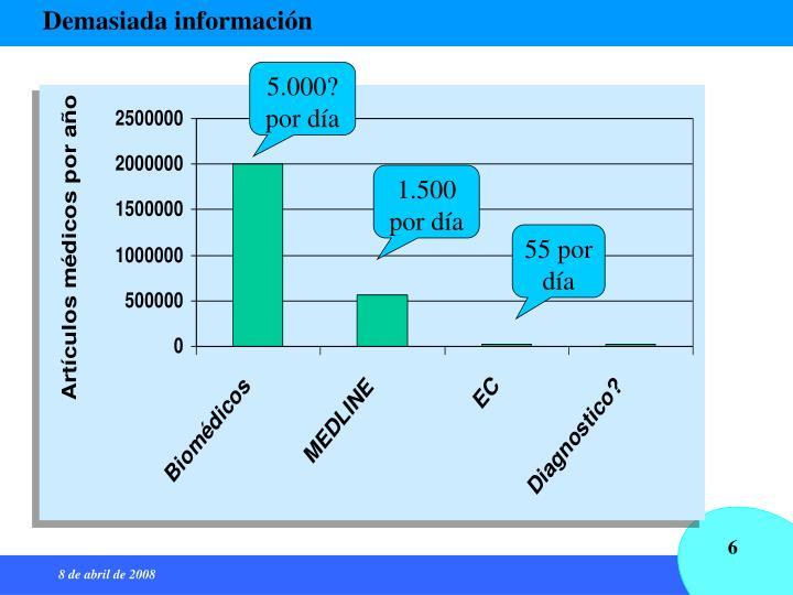 Demasiada información