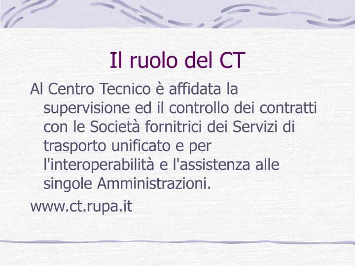 Il ruolo del CT