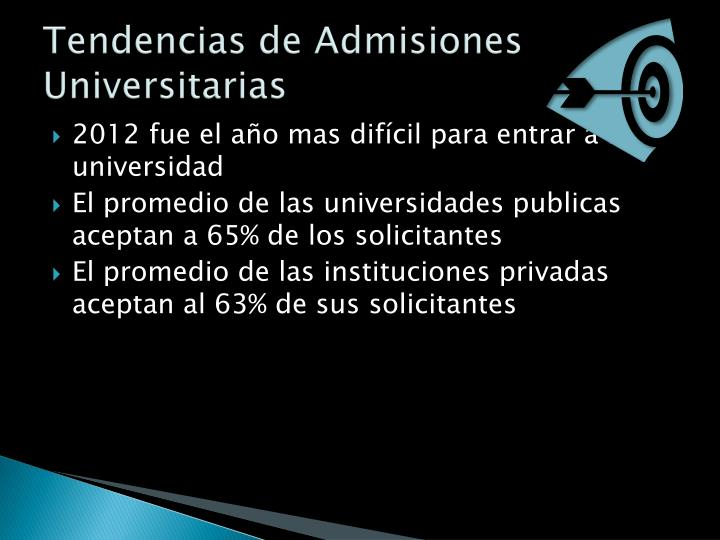 Tendencias de Admisiones Universitarias