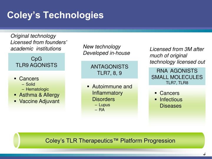 Coley s technologies