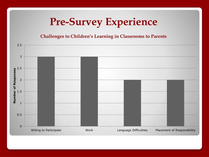 Pre-Survey Experience