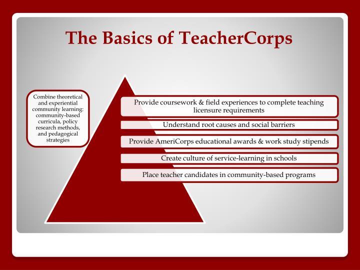 The Basics of TeacherCorps