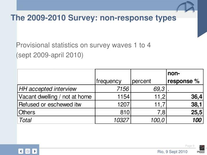 The 2009-2010 Survey: non-response types