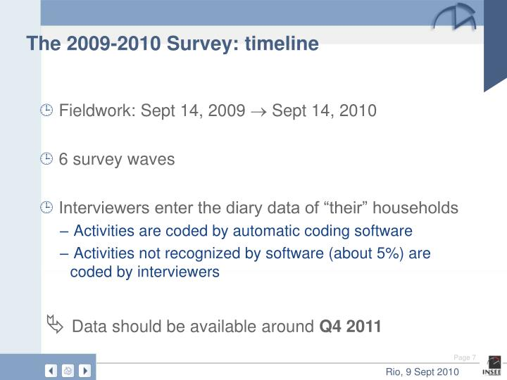 The 2009-2010 Survey: timeline