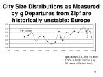 city size distributions as measured by q departures from zipf are historically unstable europe