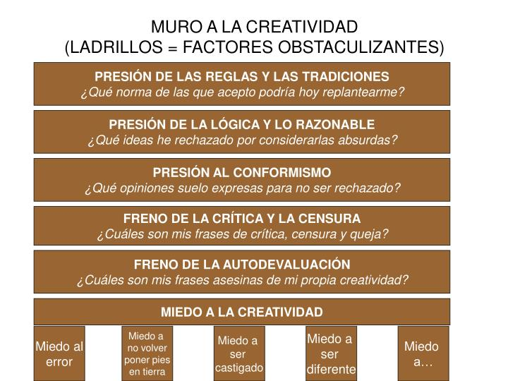 MURO A LA CREATIVIDAD