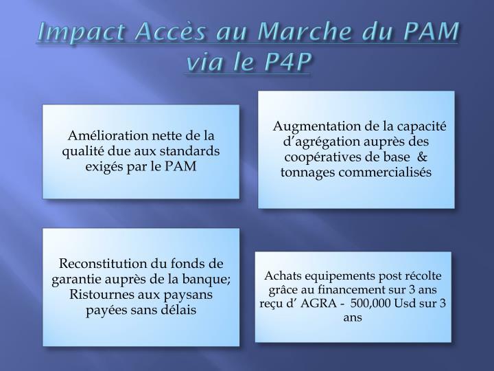 Impact Accès au Marche du PAM via le P4P