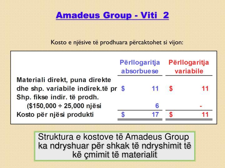 Amadeus Group -